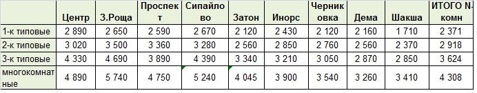 Ср цены типовые кв 01012020.jpg
