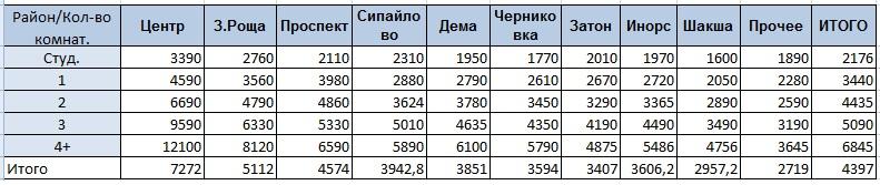 Табл ср цены типа втор дек2020.jpg