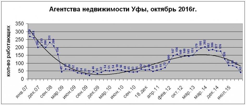 Количество АН окт 2016.JPG