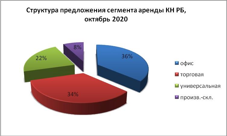 Стрра АКН РБ окт 2020.jpg