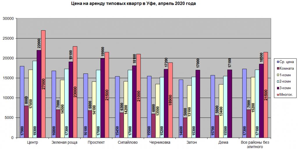 Аренда жилья апр 2020.png