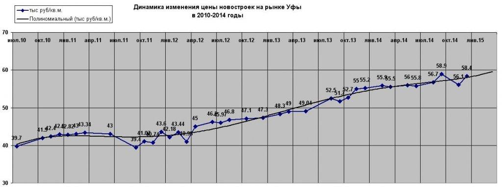 Dek14 Perv  Trend.JPG