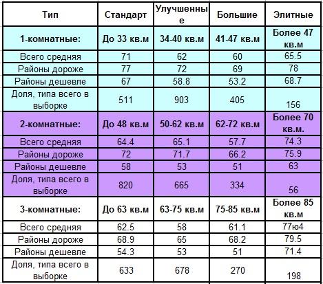 Вторичное табл1 янв2018.jpg