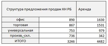 РеспБашк цены окт2020.jpg
