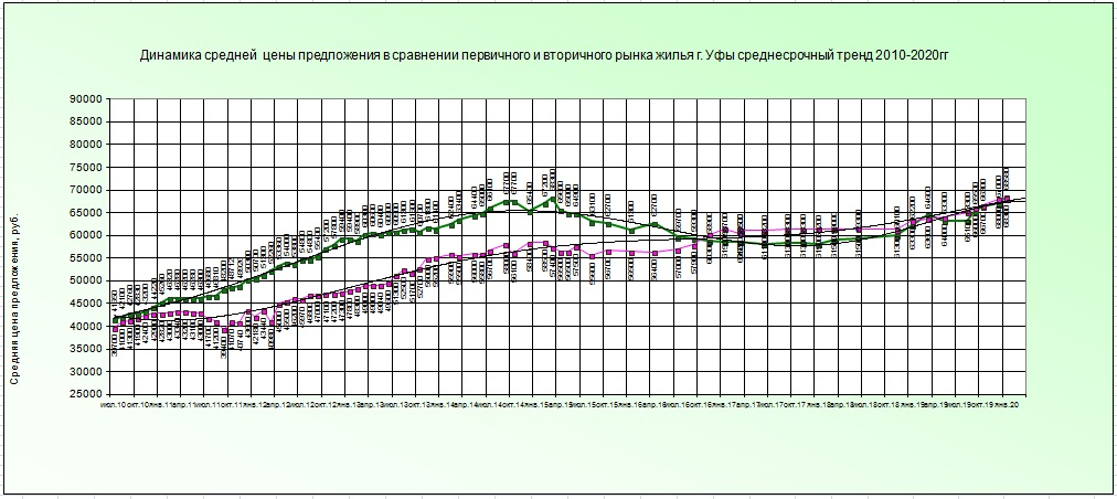 Графики п в 01012020.jpg